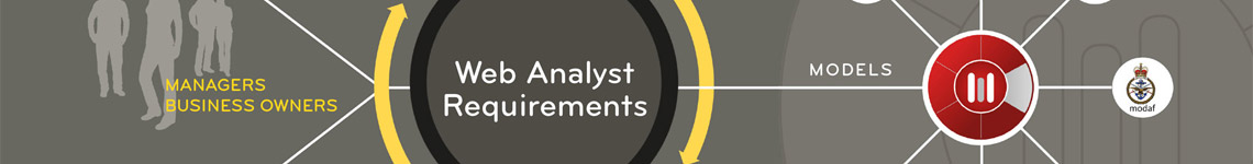 Requirements with Web Analyst