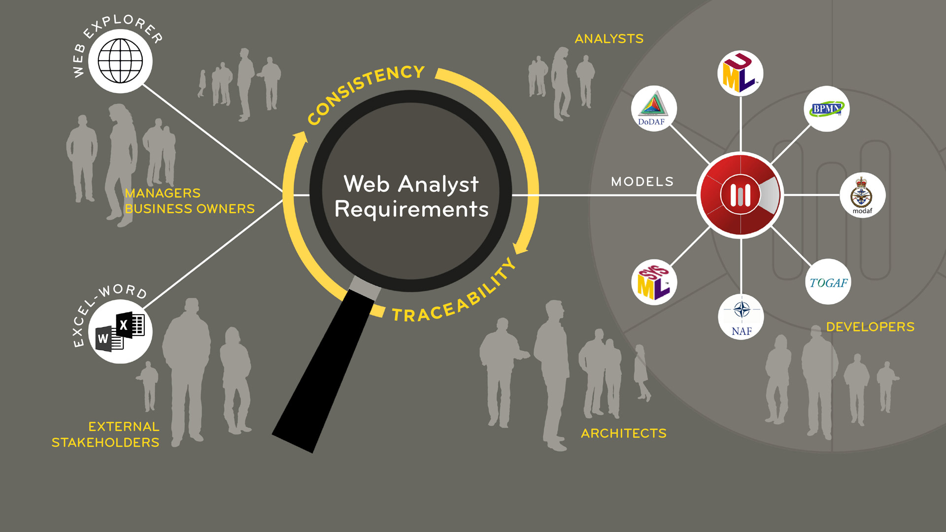 how to become a web analyst
