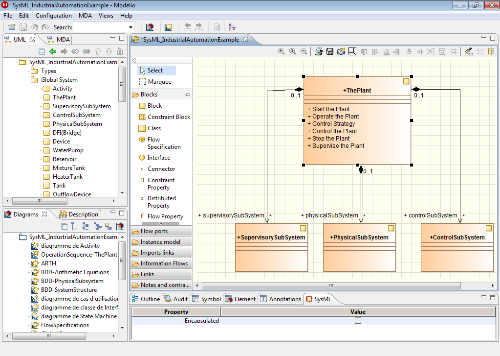 Modelio sysml architect the ideal tool for modeling large scale sysml architect ccuart Images