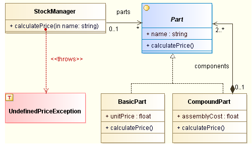 UML tool: Class and package diagrams - System representations examples