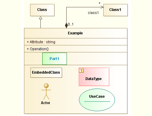 Uml tool examples of class and package diagrams uml class diagrams attributes ccuart Gallery