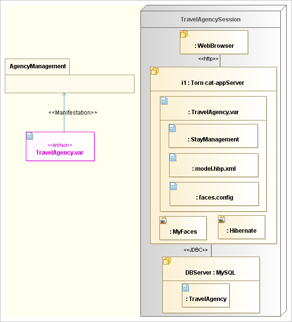 Deployment diagrams uml deployment diagrams travel agency ccuart Image collections