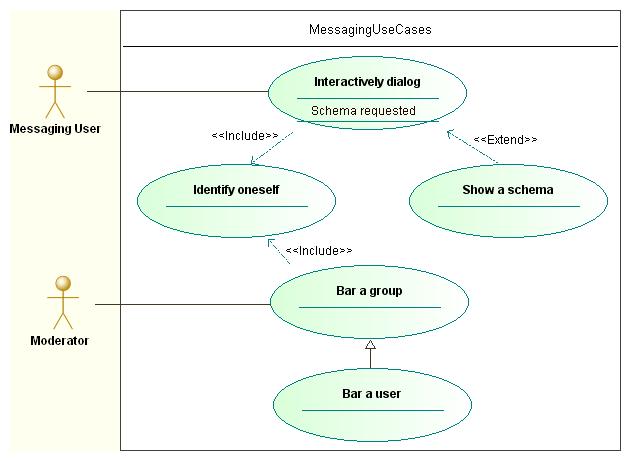 Uml use case diagrams idealstalist uml use case diagrams ccuart Gallery