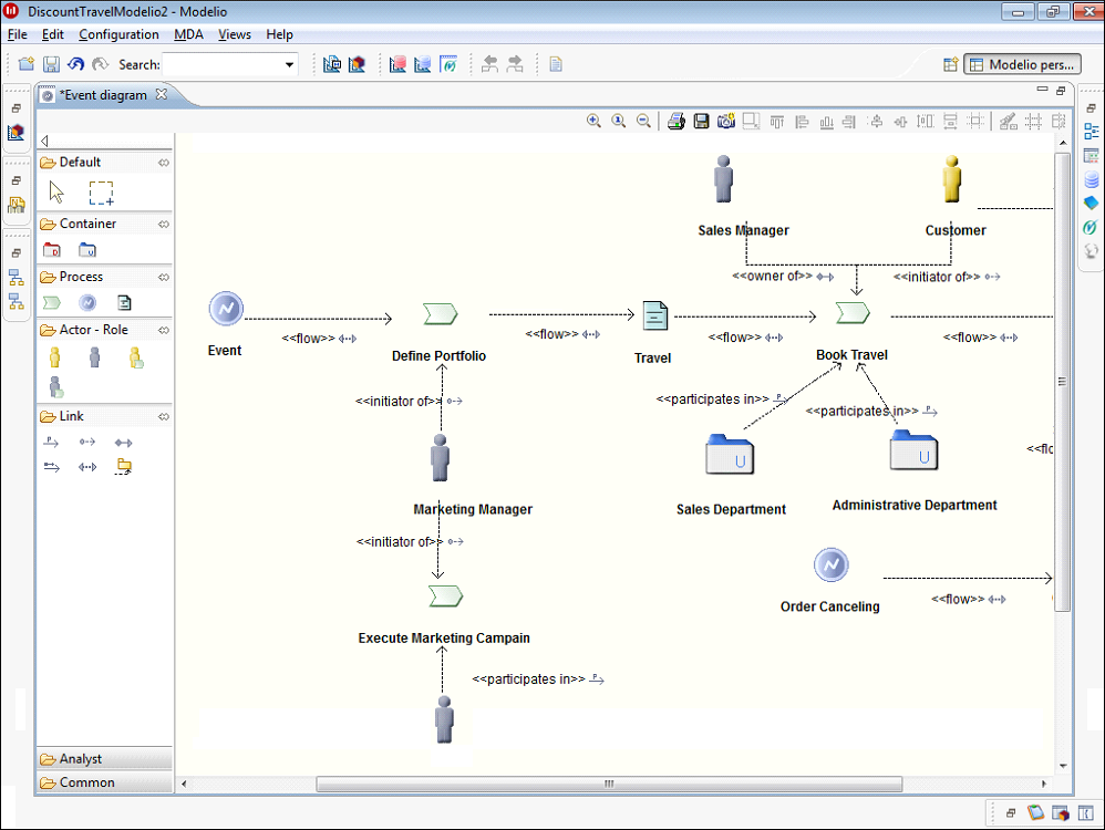 Modelio togaf architect model your enterprise for Process flow diagram software open source