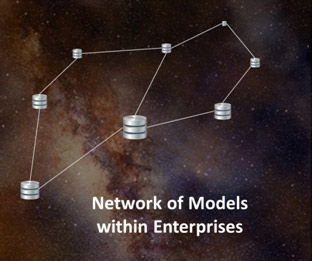 network-of-models