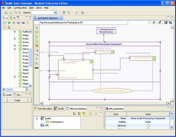 Soaml designer open source for modelio v1. 2. 2 softeam.