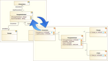 sql-relational-data-modeling_thumb