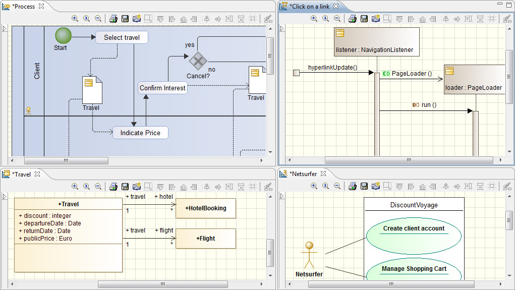 UML and BPMN modeling